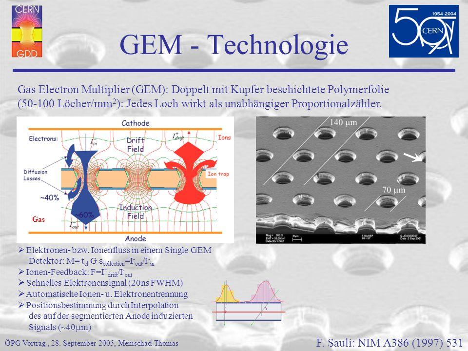 GEM - Technologie Gas Electron Multiplier (GEM): Doppelt mit Kupfer beschichtete Polymerfolie (50-100 Löcher/mm 2 ): Jedes Loch wirkt als unabhängiger Proportionalzähler.