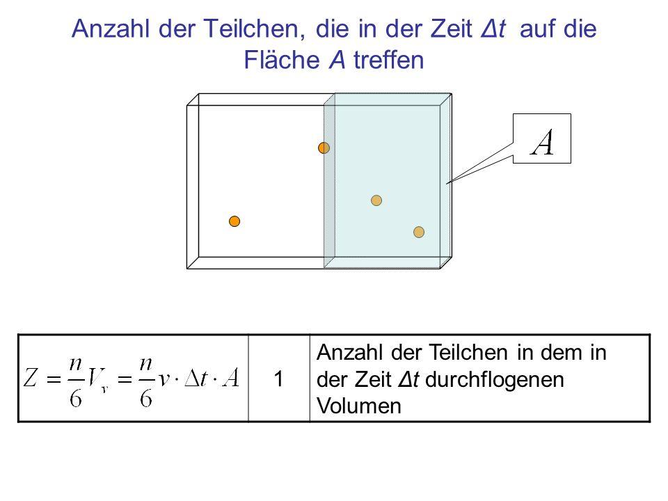 Anzahl der Teilchen, die in der Zeit Δt auf die Fläche A treffen 1 Anzahl der Teilchen in dem in der Zeit Δt durchflogenen Volumen