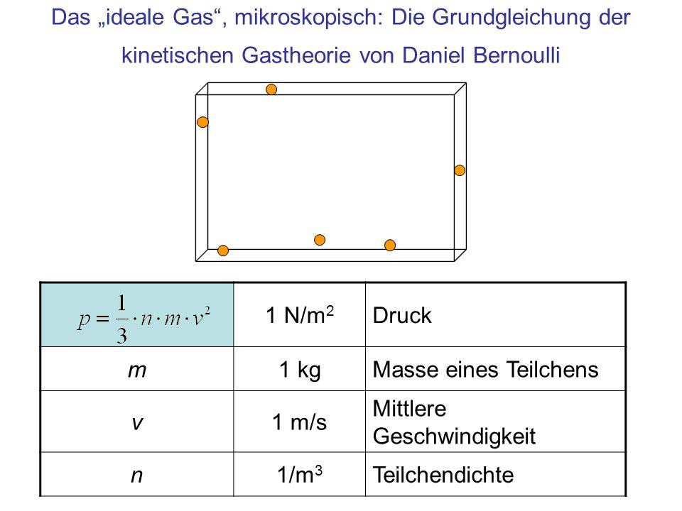 Das ideale Gas, mikroskopisch: Die Grundgleichung der kinetischen Gastheorie von Daniel Bernoulli 1 N/m 2 Druck m1 kgMasse eines Teilchens v1 m/s Mitt