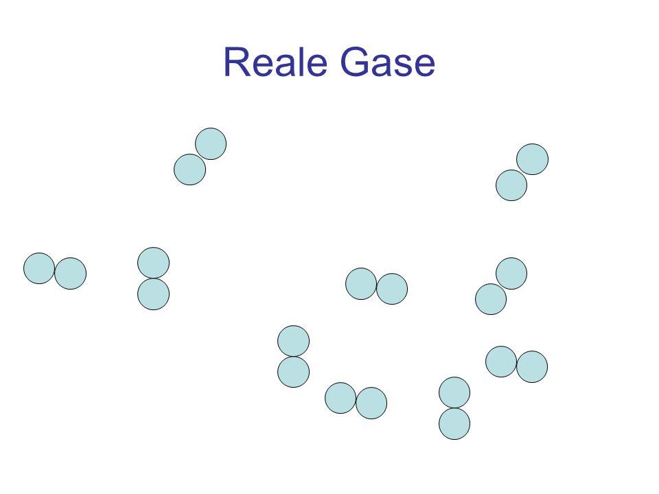 Anmerkung zur Animation Reale Gase Die Teilchen sind reale Körper mit eigenem Volumen – es gibt Stöße zwischen den Teilchen, bei denen Energie ausgetauscht wird –Die Stöße können elastisch oder inelastisch sein