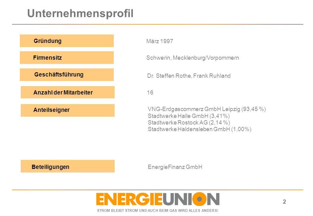 STROM BLEIBT STROM UND AUCH BEIM GAS WIRD ALLES ANDERS! 22 März 1997 Schwerin, Mecklenburg/Vorpommern VNG-Erdgascommerz GmbH Leipzig (93,45 %) Stadtwe