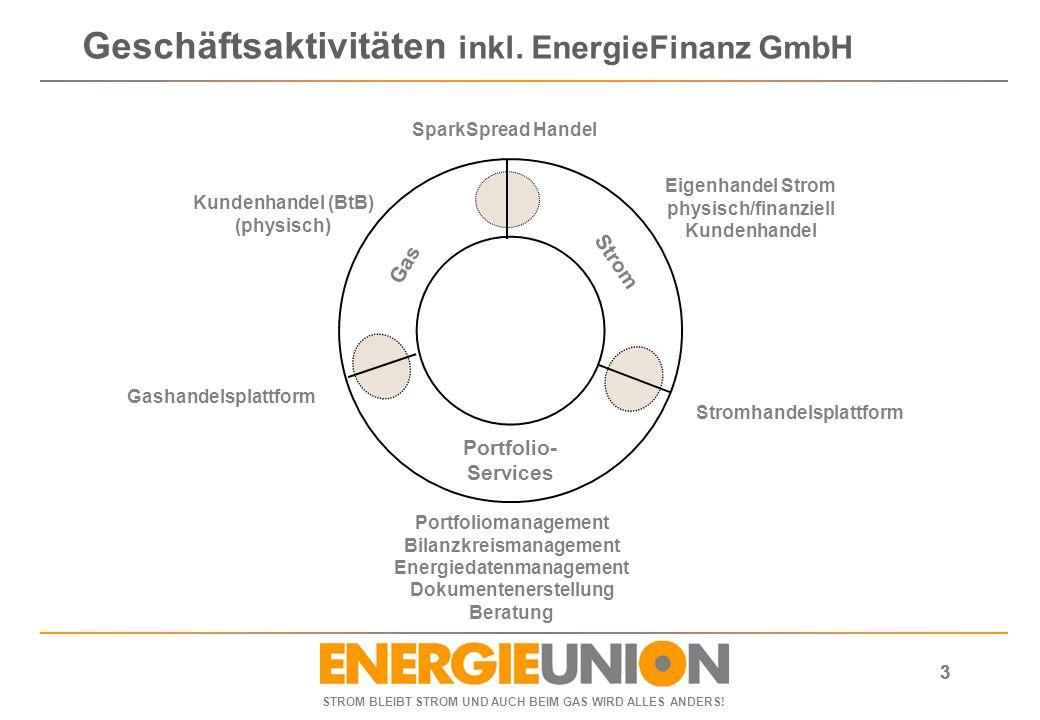 STROM BLEIBT STROM UND AUCH BEIM GAS WIRD ALLES ANDERS! 33 Geschäftsaktivitäten inkl. EnergieFinanz GmbH Portfolio- Services Strom Gas Eigenhandel Str