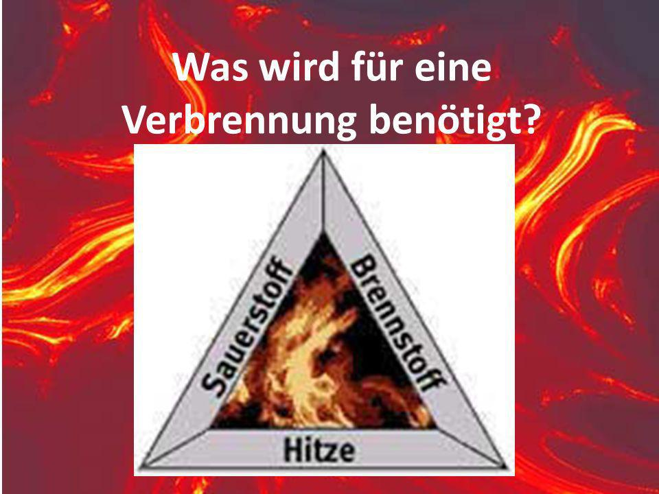 Stand 05/2005Verhalten im Brandfall Handhabung TFL