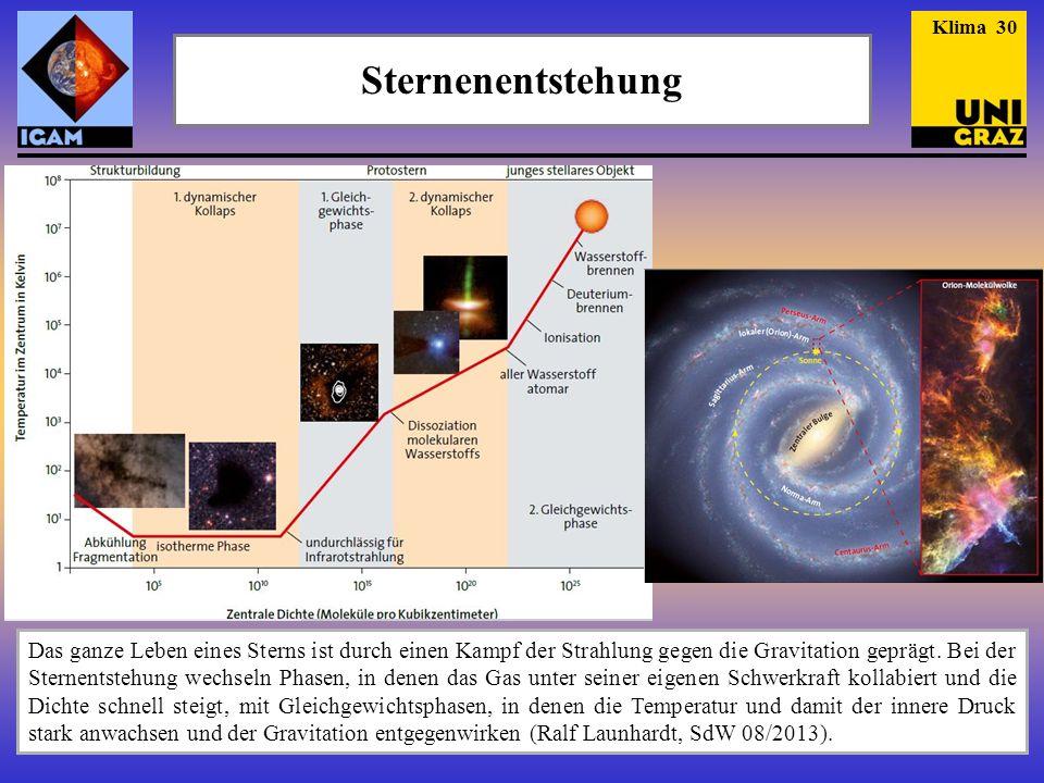 Sternenentstehung Das ganze Leben eines Sterns ist durch einen Kampf der Strahlung gegen die Gravitation geprägt. Bei der Sternentstehung wechseln Pha