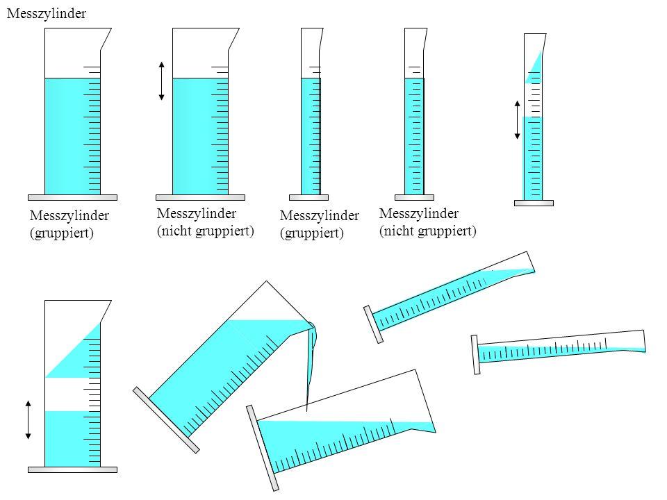 Messzylinder (gruppiert) Messzylinder (nicht gruppiert) Messzylinder (gruppiert) Messzylinder (nicht gruppiert)