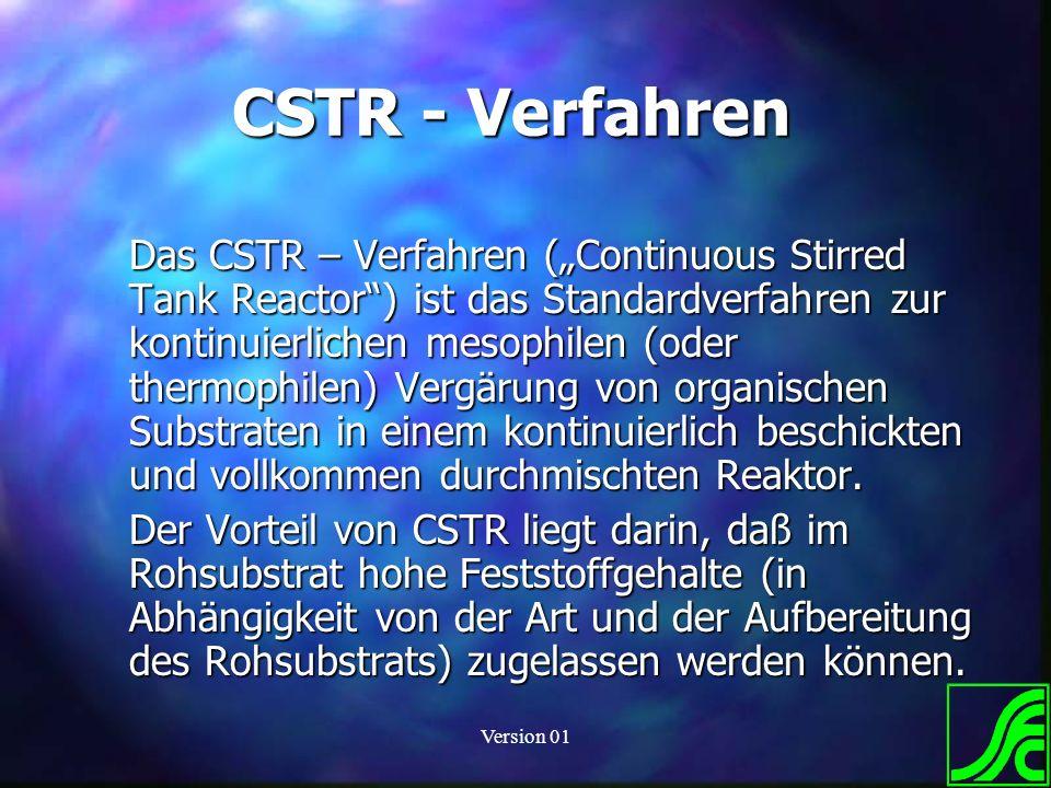 Version 01 CSTR - Verfahren Das CSTR – Verfahren (Continuous Stirred Tank Reactor) ist das Standardverfahren zur kontinuierlichen mesophilen (oder the