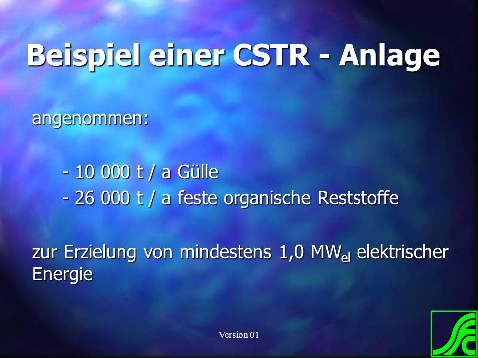 Version 01 Beispiel einer CSTR - Anlage angenommen: - 10 000 t / a Gülle - 26 000 t / a feste organische Reststoffe zur Erzielung von mindestens 1,0 M