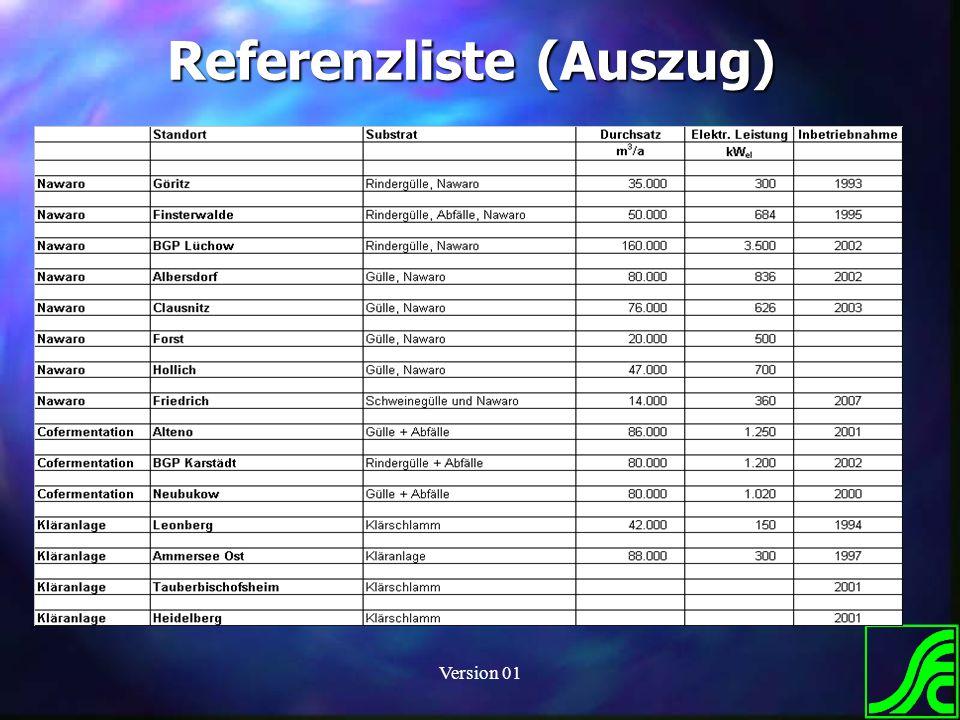 Version 01 Referenzliste (Auszug)