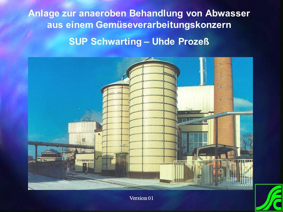 Version 01 Anlage zur anaeroben Behandlung von Abwasser aus einem Gemüseverarbeitungskonzern SUP Schwarting – Uhde Prozeß