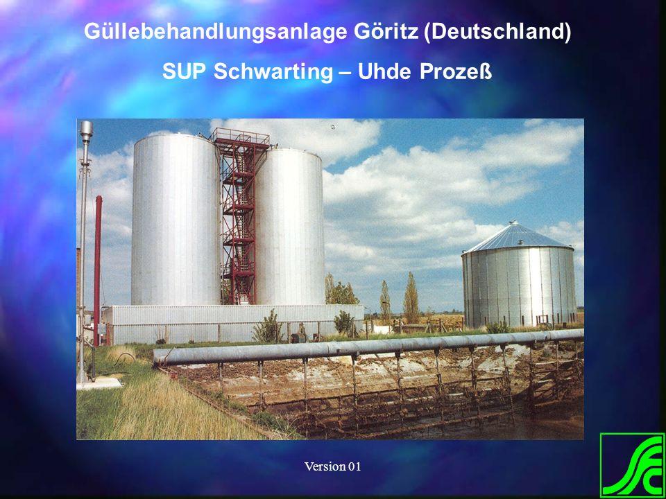 Version 01 Güllebehandlungsanlage Göritz (Deutschland) SUP Schwarting – Uhde Prozeß