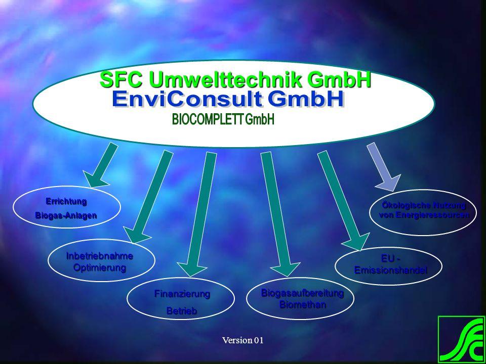 Version 01 Inbetriebnahme Optimierung Ökologische Nutzung von Energieressourcen ErrichtungBiogas-Anlagen EU - Emissionshandel FinanzierungBetrieb Biog