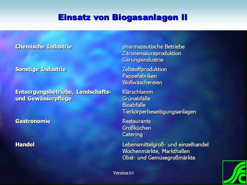 Version 01 EnviConsult GmbH Chemische Industrie pharmazeutische Betriebe ZitronensäureproduktionGärungsindustrie Sonstige Industrie Zellstoffproduktio