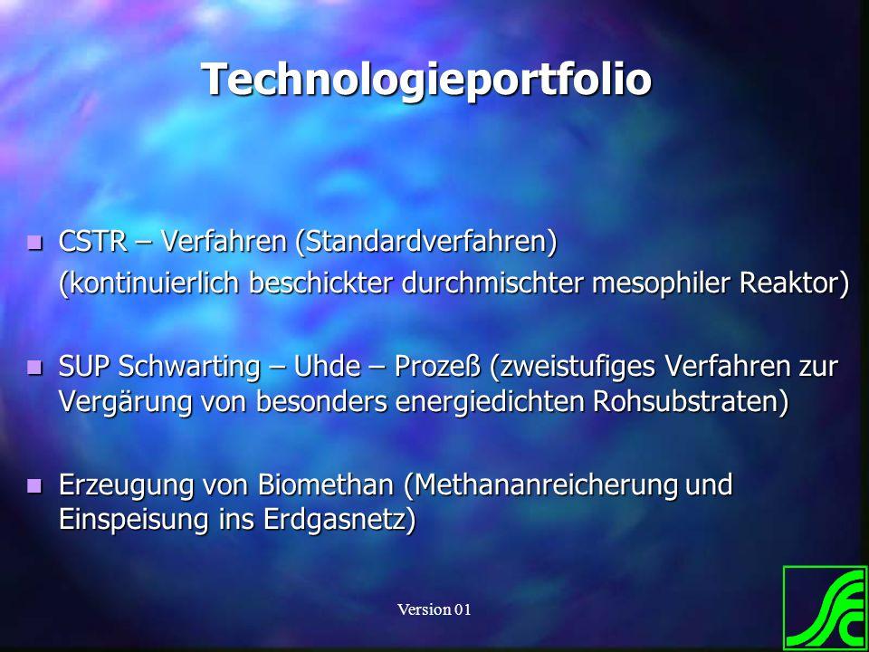 Version 01 Technologieportfolio CSTR – Verfahren (Standardverfahren) CSTR – Verfahren (Standardverfahren) (kontinuierlich beschickter durchmischter me