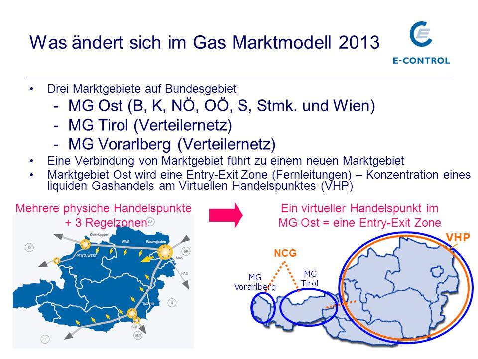 MG Vorarlberg MG Tirol Ein virtueller Handelspunkt im MG Ost = eine Entry-Exit Zone VHP Was ändert sich im Gas Marktmodell 2013 Drei Marktgebiete auf