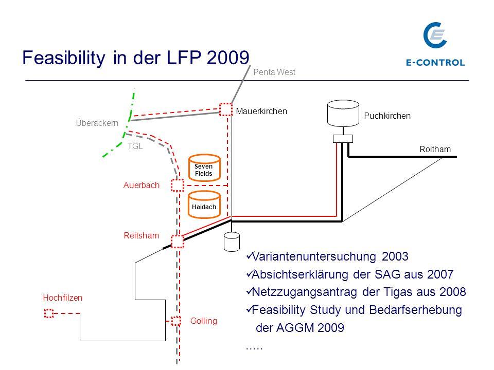 Feasibility in der LFP 2009 Penta West TGL Puchkirchen Hochfilzen Golling Reitsham Auerbach Roitham Überackern Mauerkirchen Haidach Seven Fields Varia