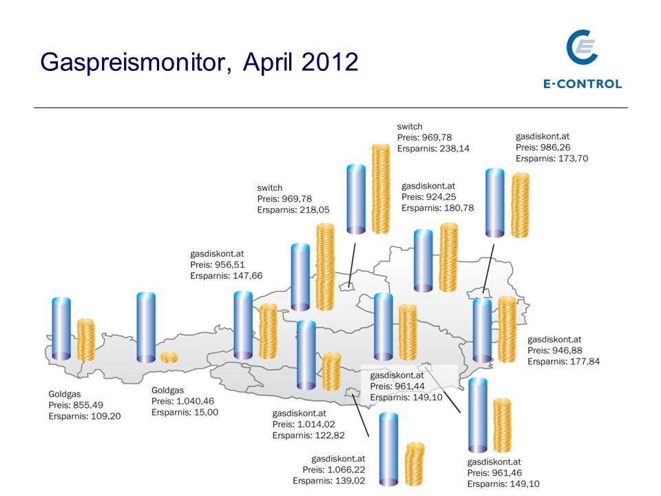 Gaspreismonitor, April 2012