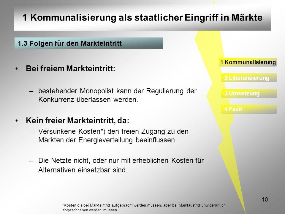 10 1 Kommunalisierung als staatlicher Eingriff in Märkte *Kosten die bei Markteintritt aufgebracht werden müssen, aber bei Marktaustritt unwiderruflic