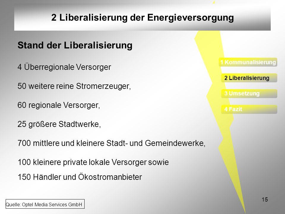 15 2 Liberalisierung der Energieversorgung Stand der Liberalisierung 4 Überregionale Versorger 50 weitere reine Stromerzeuger, 60 regionale Versorger,
