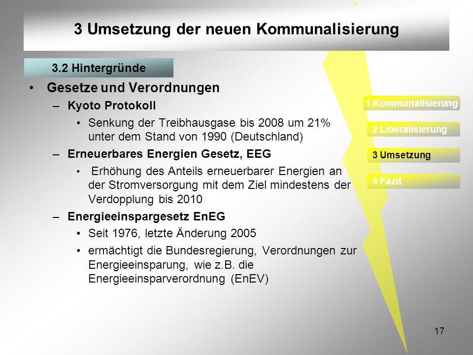17 3 Umsetzung der neuen Kommunalisierung Gesetze und Verordnungen –Kyoto Protokoll Senkung der Treibhausgase bis 2008 um 21% unter dem Stand von 1990