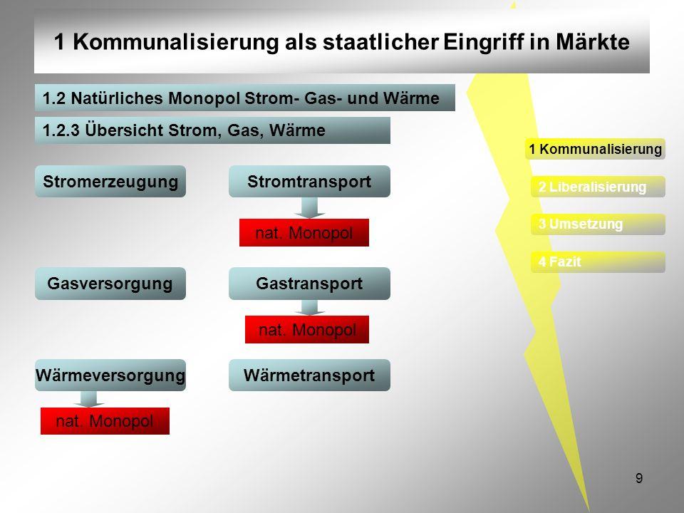 9 1 Kommunalisierung als staatlicher Eingriff in Märkte 1 Kommunalisierung 2 Liberalisierung 3 Umsetzung 4 Fazit Stromerzeugung Stromtransport Gasvers