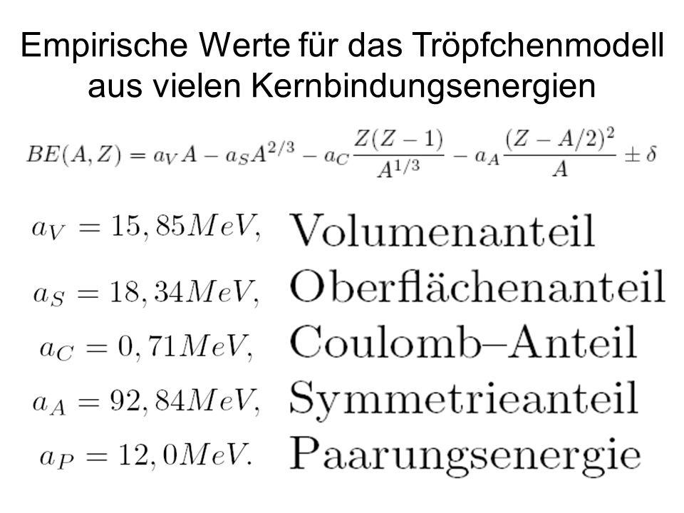 11 Empirische Werte für das Tröpfchenmodell aus vielen Kernbindungsenergien