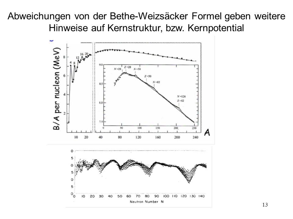 13 Abweichungen von der Bethe-Weizsäcker Formel geben weitere Hinweise auf Kernstruktur, bzw. Kernpotential
