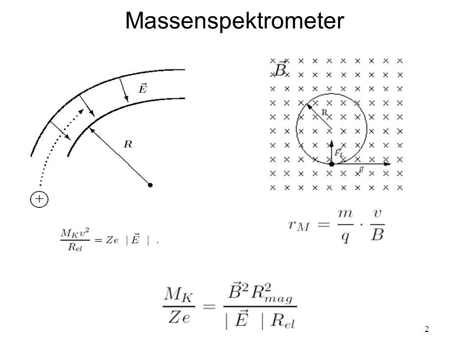 2 Massenspektrometer