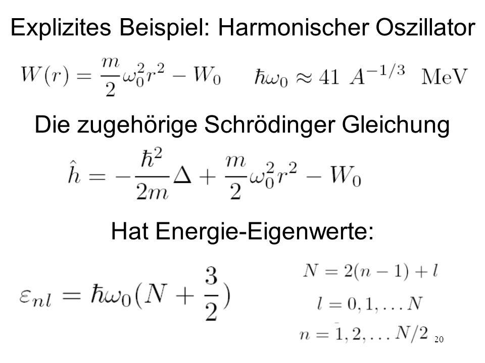20 Explizites Beispiel: Harmonischer Oszillator Die zugehörige Schrödinger Gleichung Hat Energie-Eigenwerte: