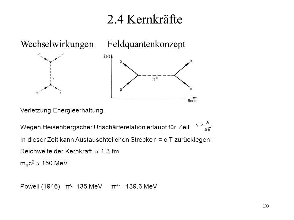 26 2.4 Kernkräfte Wechselwirkungen Feldquantenkonzept Verletzung Energieerhaltung. Wegen Heisenbergscher Unschärferelation erlaubt für Zeit In dieser
