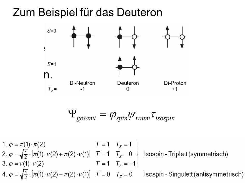 36 Zum Beispiel für das Deuteron