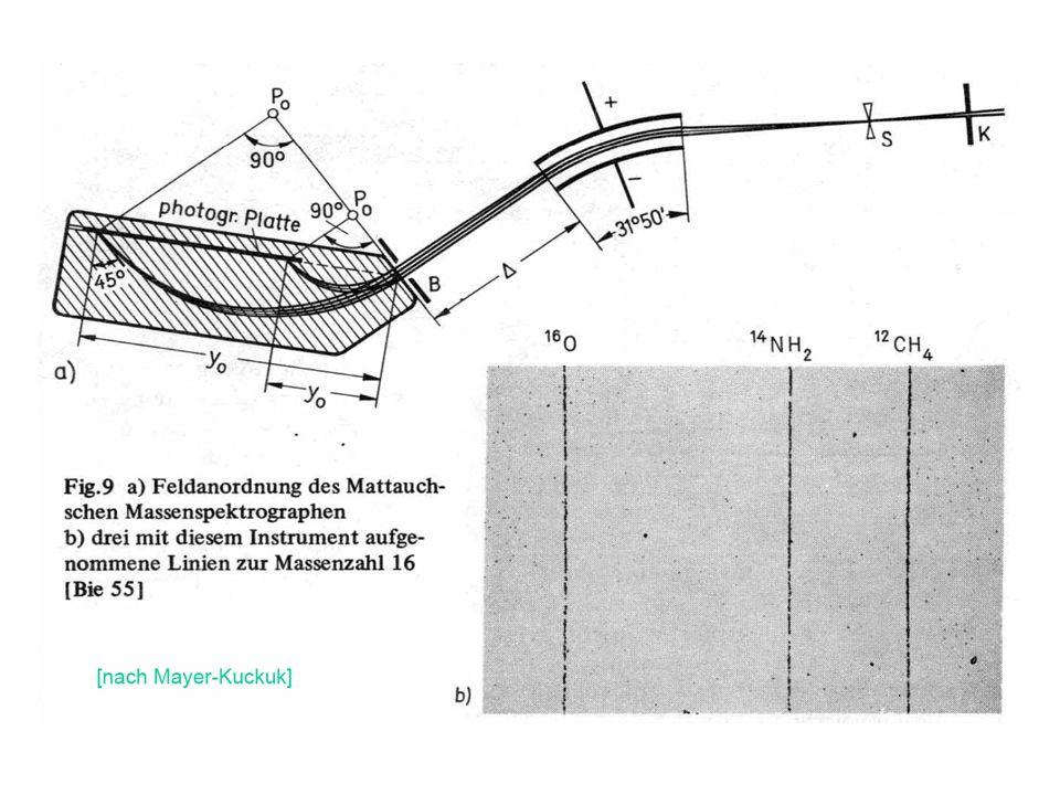 25 Beispiel: Schalenmodell von 209 Bi
