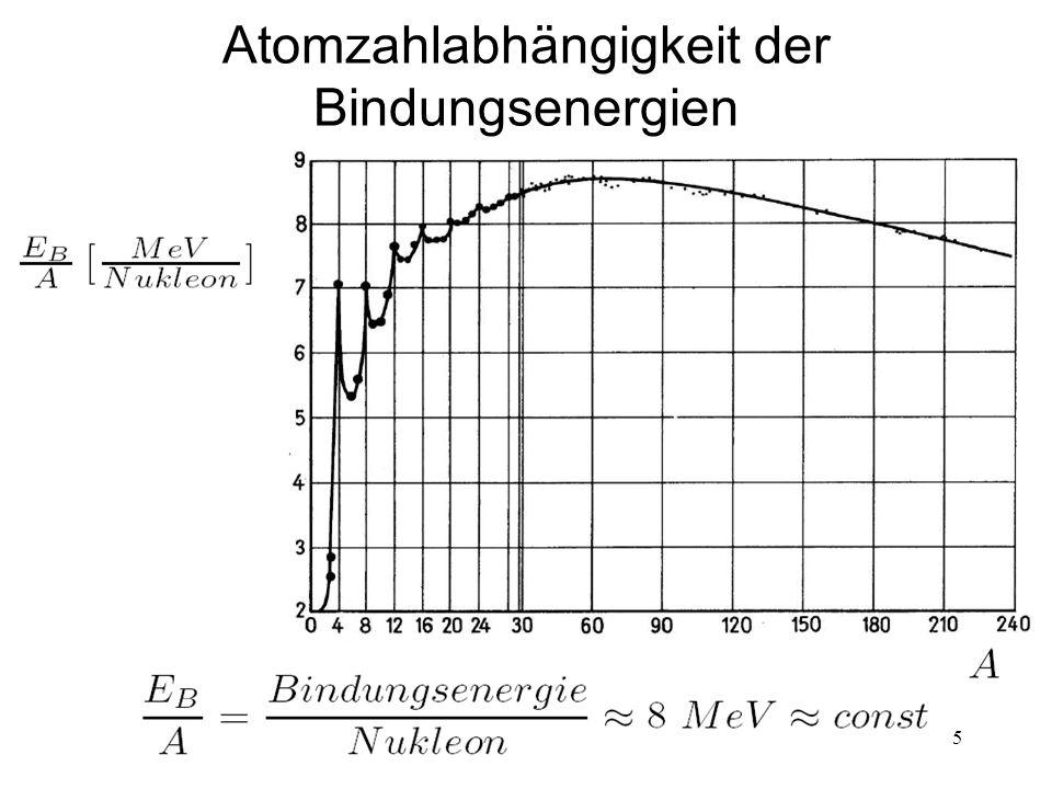 6 Deshalb kurze Reichweite der Kernkraft – ohne Abschirmung würde man eine Wechselwirkung eines Teilchens mit allen Nukleonen erwarten, also Bei einer Abschirmlänge vergleichbar mit der Grösse der Nukleonen erhält man die beobachtete Abhängigkeit