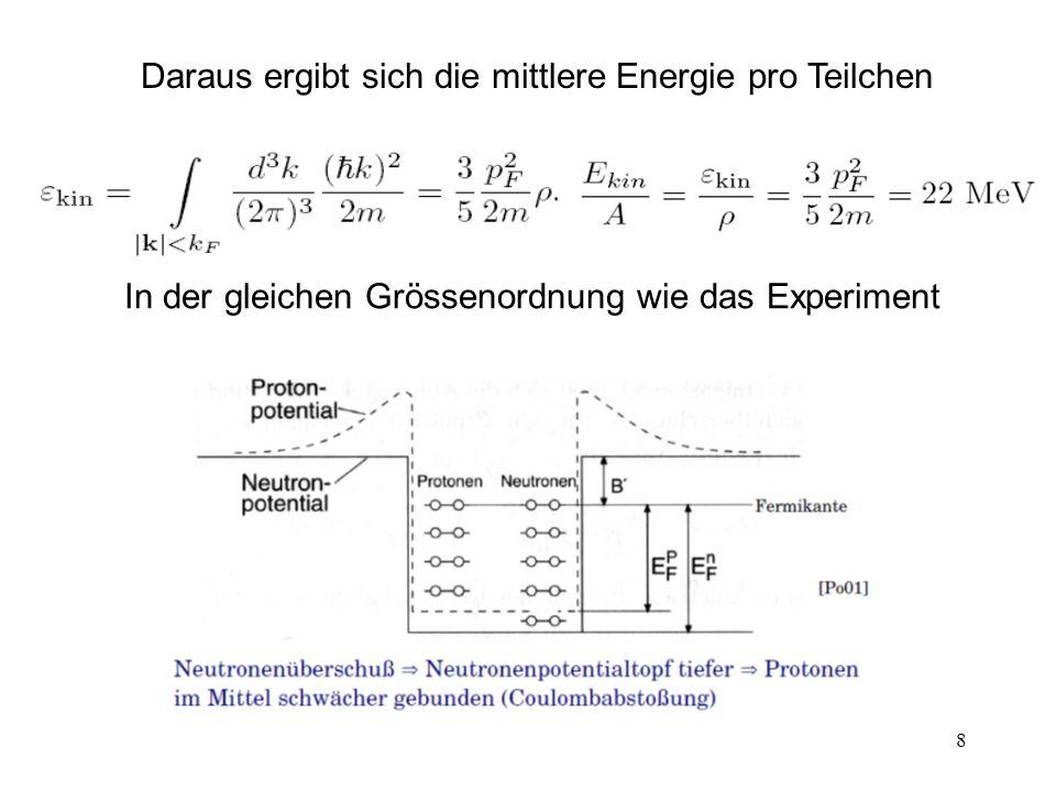 8 Daraus ergibt sich die mittlere Energie pro Teilchen In der gleichen Grössenordnung wie das Experiment