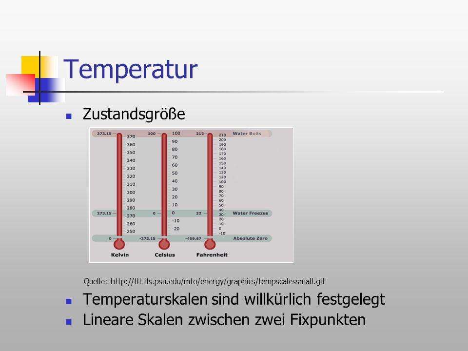Systeme Abgeschlossenes System Weder Energie- noch Stoffaustausch Offenes System Energie- und Stoffaustausch Geschlossenes System Energieaustausch, jedoch kein Stoffaustausch