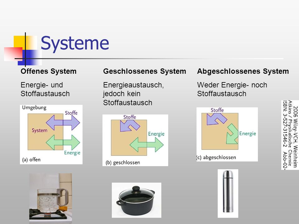 Die Dampfmaschine Ausgangssituation nach Watt Quelle: http://leifi.physik.uni-muenchen.de/web_ph09/umwelt_technik/08dampfm/dampfmasch.htm