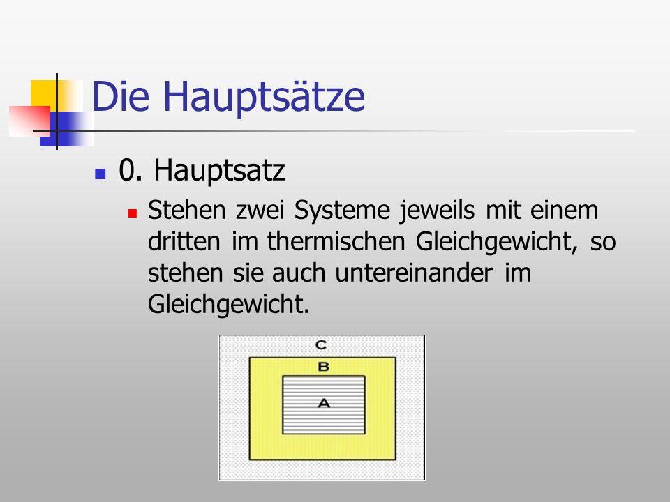 Die Dampfmaschine Quelle: http://leifi.physik.uni-muenchen.de/web_ph09/umwelt_technik/08dampfm/dampfmasch.htm