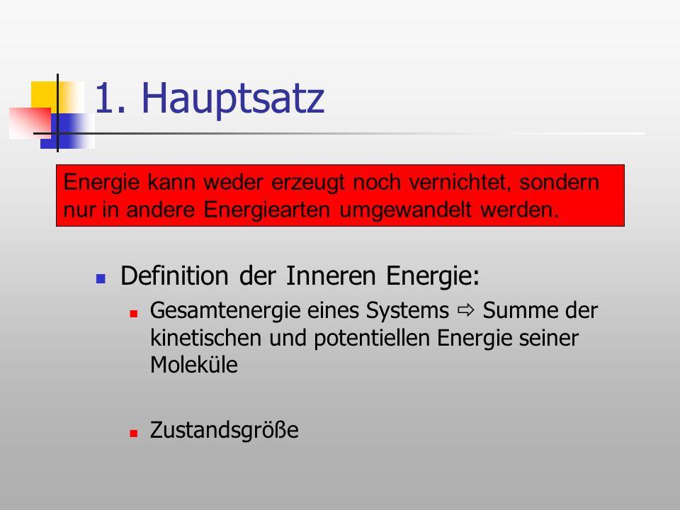 Der Carnot-Zyklus Idealer Kreisprozess Ideales Gas steht wechselweise mit Wärmebädern konstanter Temperaturen (T w >T k ) in Kontakt Gas wird zur Aufbringung bzw.