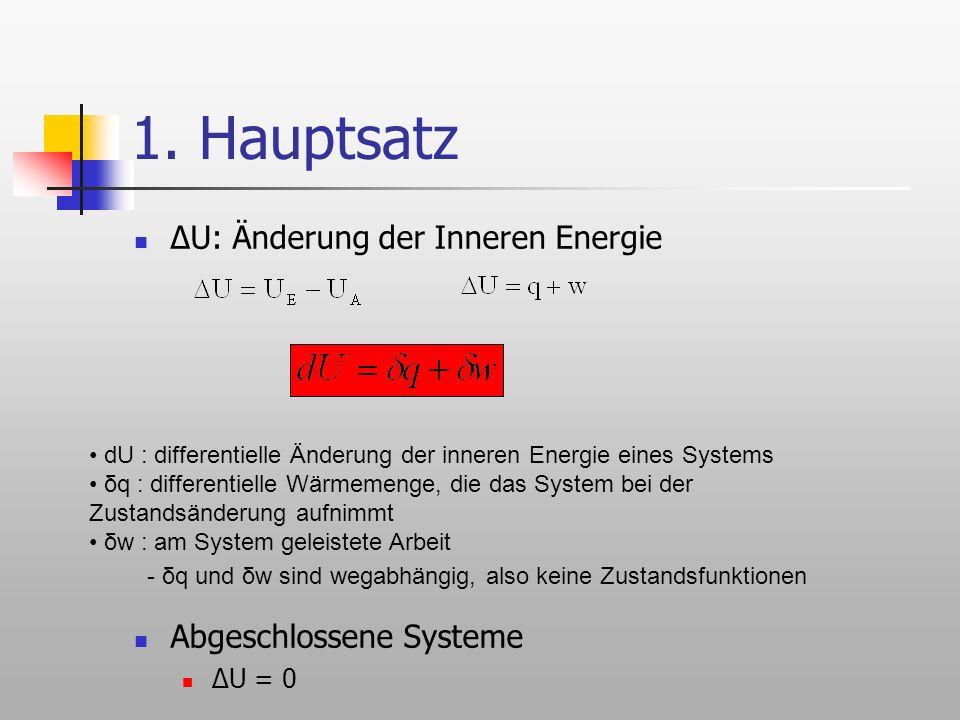 Kälteerzeugung Der Kompressorkühlschrank Quelle: http://leifi.physik.uni-muenchen.de/web_ph09/umwelt_technik/07kuehlschrank/kuehlschrank.htm