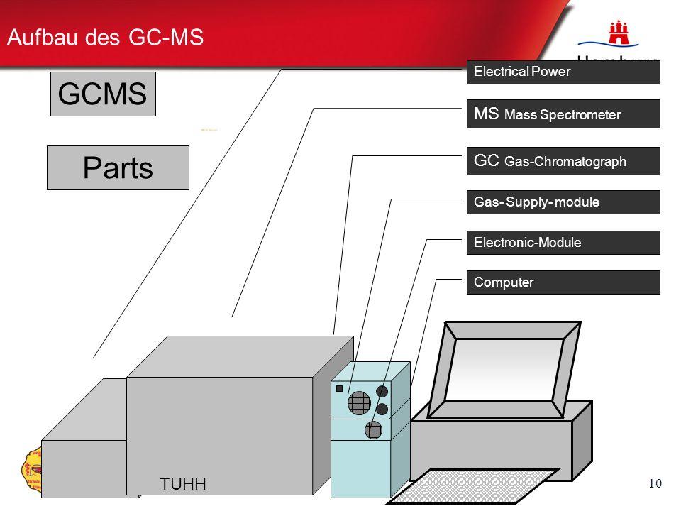 10 Aufbau des GC-MS GCMS GCMS: Bauteile Electrical Power Computer MS Mass Spectrometer Electronic-Module Gas- Supply- module GC Gas-Chromatograph Part