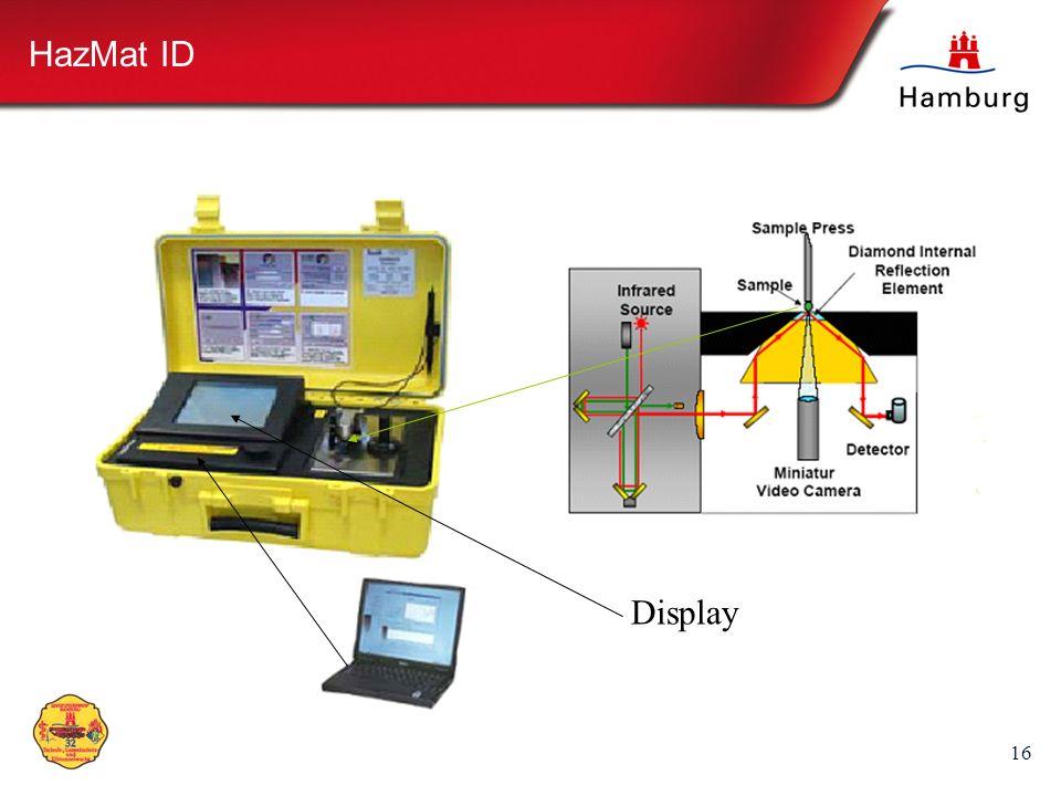 16 HazMat ID Display