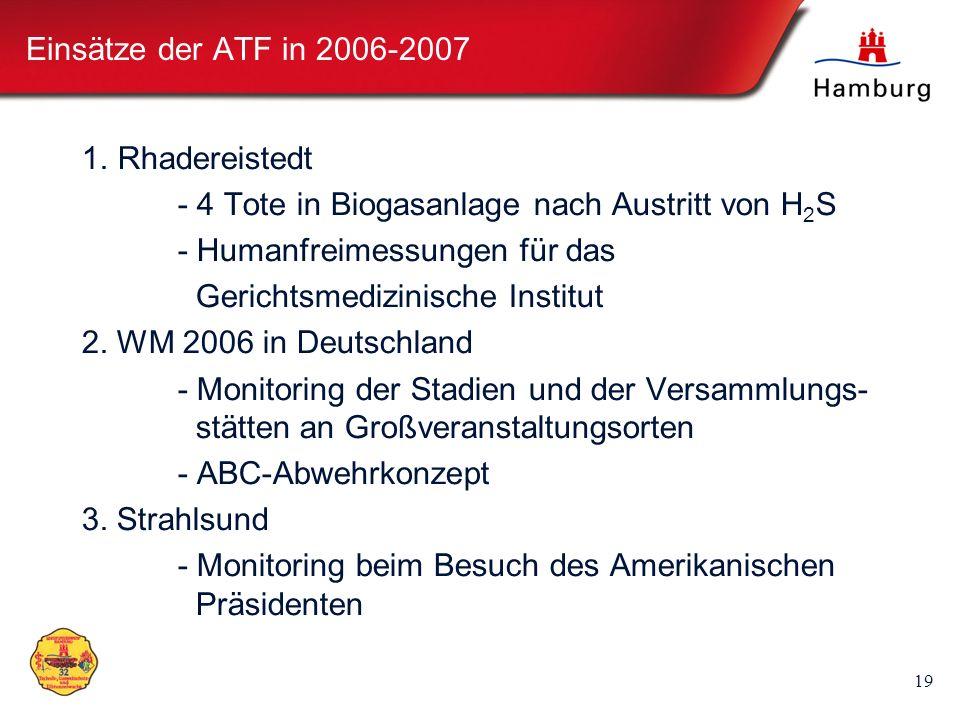 19 Einsätze der ATF in 2006-2007 1.Rhadereistedt - 4 Tote in Biogasanlage nach Austritt von H 2 S - Humanfreimessungen für das Gerichtsmedizinische In