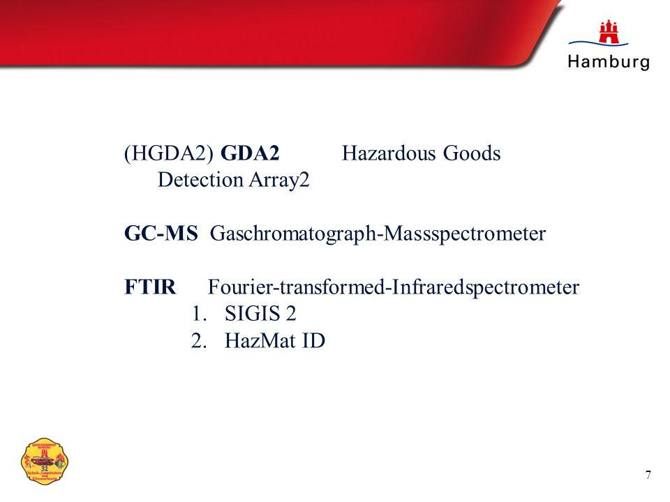 7 (HGDA2) GDA2 Hazardous Goods Detection Array2 GC-MS Gaschromatograph-Massspectrometer FTIR Fourier-transformed-Infraredspectrometer 1.SIGIS 2 2.HazM