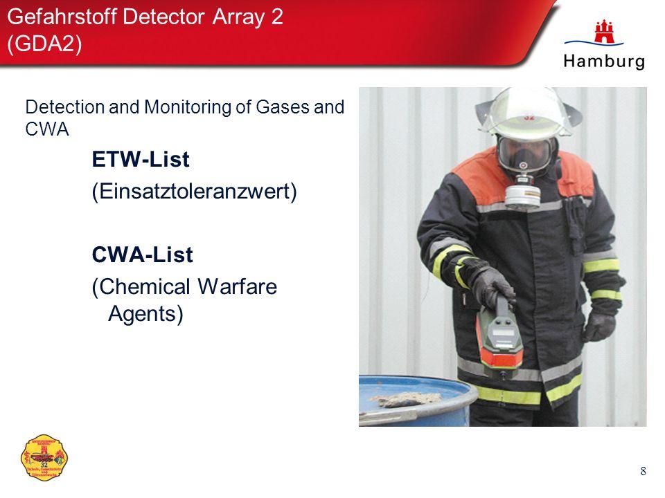 8 Gefahrstoff Detector Array 2 (GDA2) Detection and Monitoring of Gases and CWA ETW-List (Einsatztoleranzwert) CWA-List (Chemical Warfare Agents)