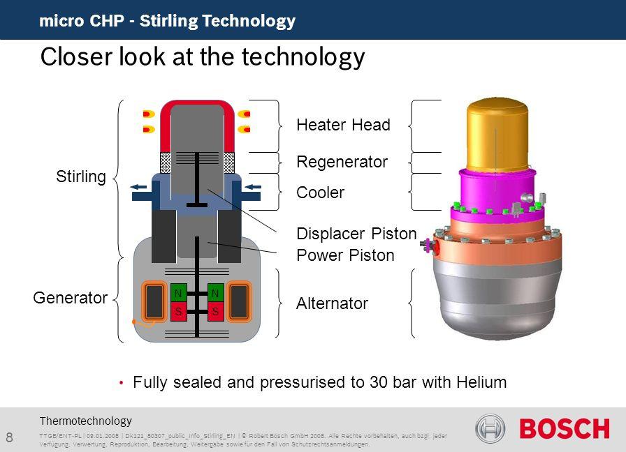 9 micro CHP - Stirling Technology TTGB/ENT-PL | 09.01.2008 | Dk121_80307_public_Info_Stirling_EN | © Robert Bosch GmbH 2008.