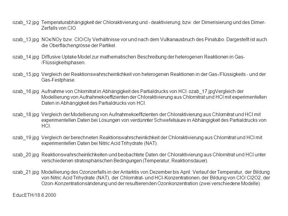 ozab_12.jpgTemperaturabhängigkeit der Chloraktivierung und - deaktivierung, bzw. der Dimerisierung und des Dimer- Zerfalls von ClO. ozab_13.jpgNOx/NOy
