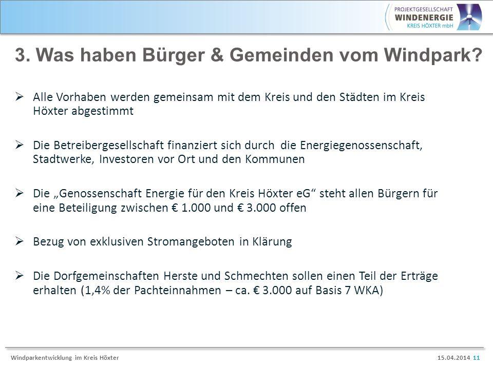 15.04.2014 11Windparkentwicklung im Kreis Höxter 3. Was haben Bürger & Gemeinden vom Windpark? Alle Vorhaben werden gemeinsam mit dem Kreis und den St