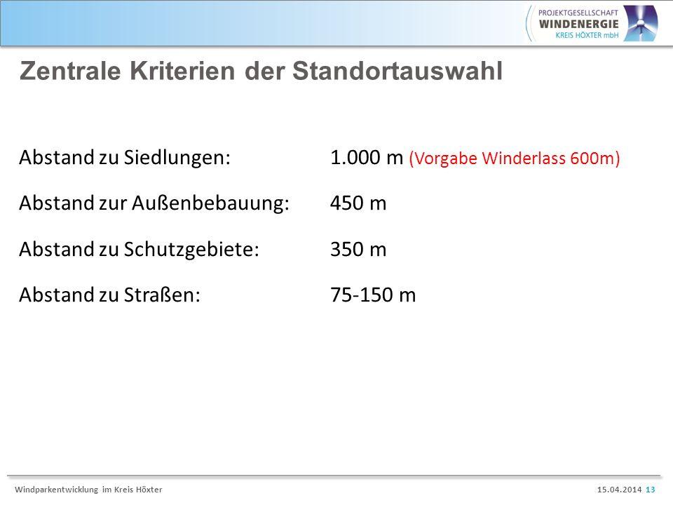 15.04.2014 13Windparkentwicklung im Kreis Höxter Zentrale Kriterien der Standortauswahl Abstand zu Siedlungen: 1.000 m (Vorgabe Winderlass 600m) Absta