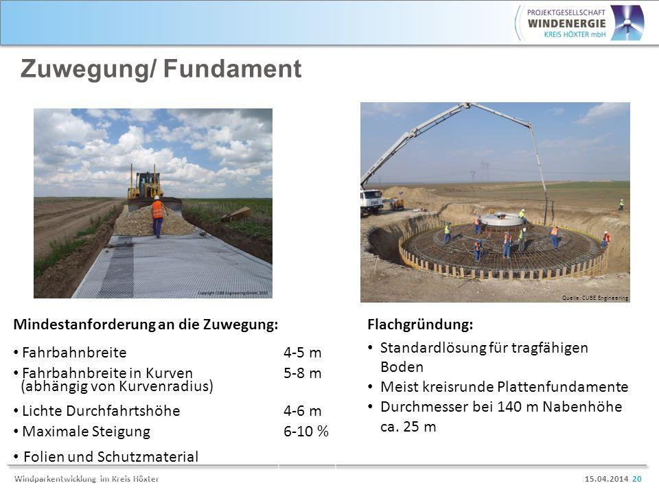 15.04.2014 20Windparkentwicklung im Kreis Höxter Zuwegung/ Fundament Mindestanforderung an die Zuwegung: Fahrbahnbreite4-5 m Fahrbahnbreite in Kurven
