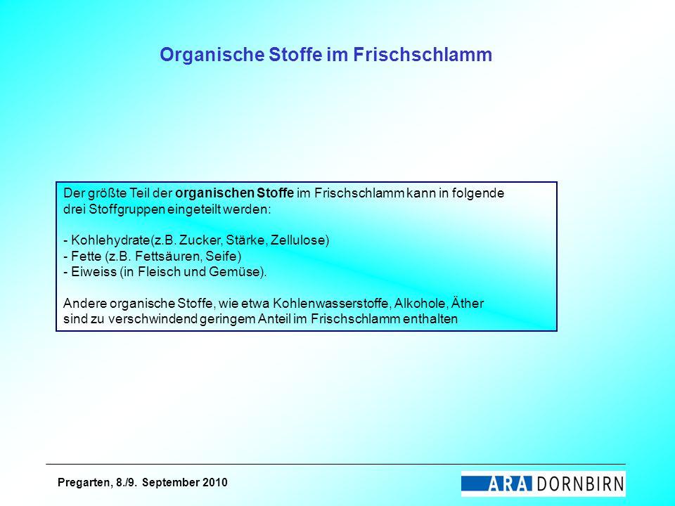 Pregarten, 8./9. September 2010 Organische Stoffe im Frischschlamm Der größte Teil der organischen Stoffe im Frischschlamm kann in folgende drei Stoff