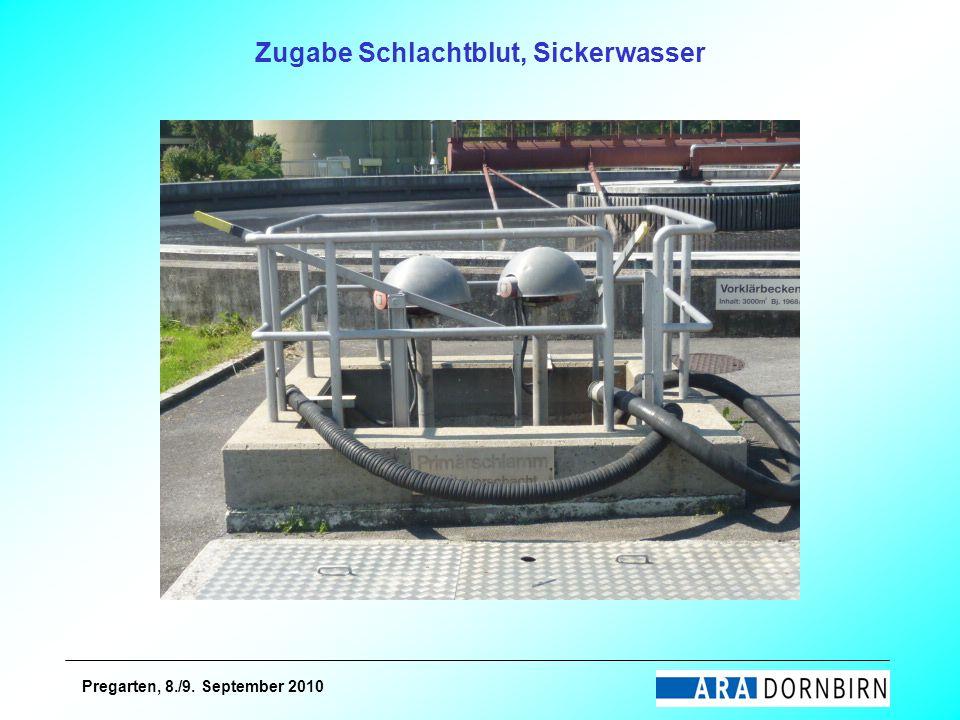 Pregarten, 8./9. September 2010 Zugabe Schlachtblut, Sickerwasser
